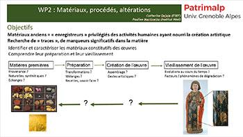WP2- Matériaux, procédés et altérations